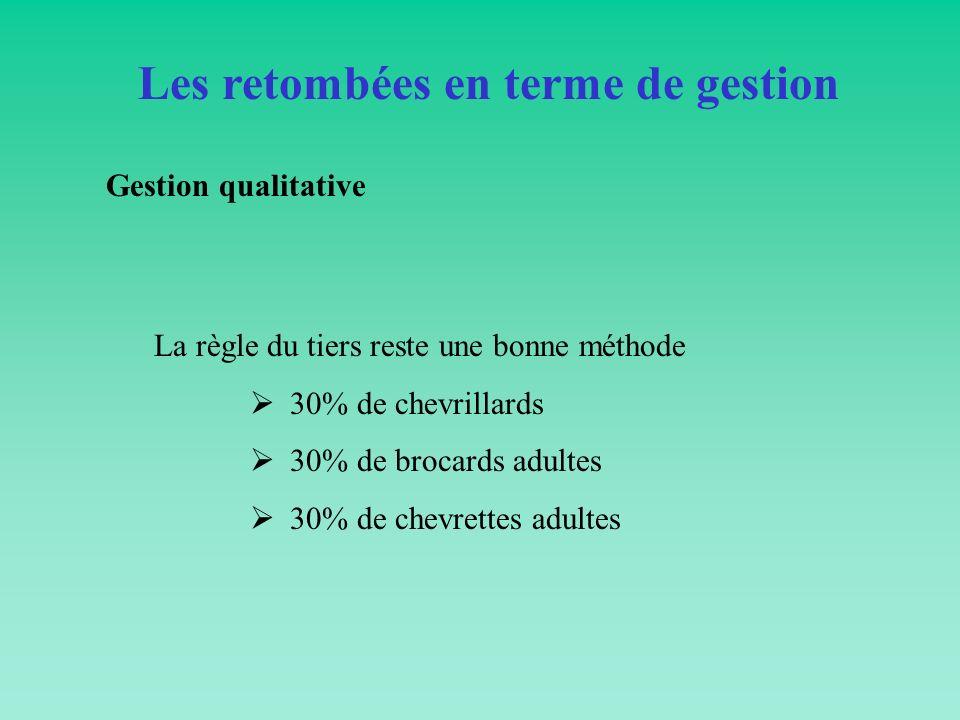 Les retombées en terme de gestion Gestion qualitative La règle du tiers reste une bonne méthode 30% de chevrillards 30% de brocards adultes 30% de che