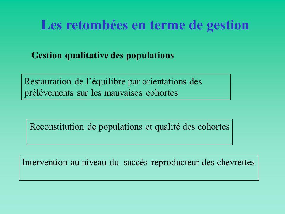 Les retombées en terme de gestion Gestion qualitative des populations Reconstitution de populations et qualité des cohortes Intervention au niveau du