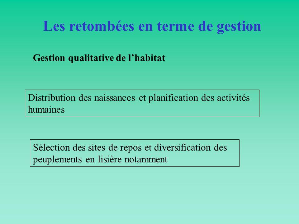 Distribution des naissances et planification des activités humaines Sélection des sites de repos et diversification des peuplements en lisière notamme