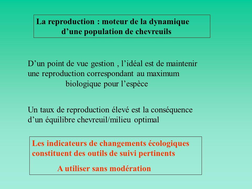 La reproduction : moteur de la dynamique dune population de chevreuils Dun point de vue gestion, lidéal est de maintenir une reproduction correspondan