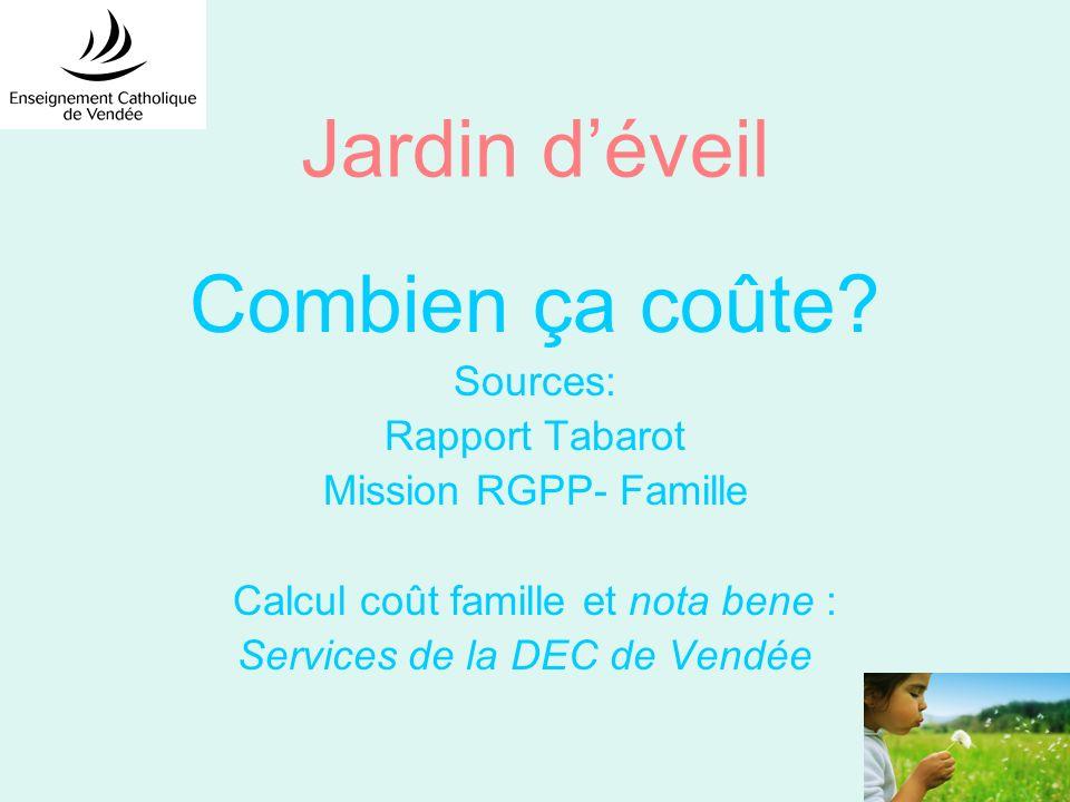 Combien ça coûte? Sources: Rapport Tabarot Mission RGPP- Famille Calcul coût famille et nota bene : Services de la DEC de Vendée