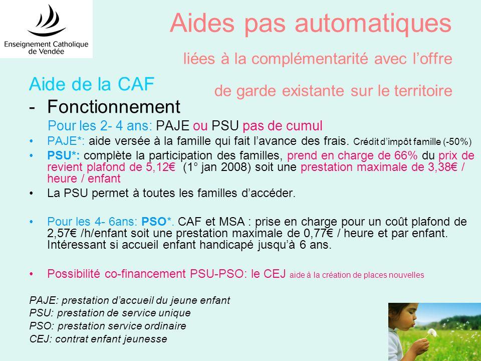 Aides pas automatiques liées à la complémentarité avec loffre de garde existante sur le territoire Aide de la CAF -Fonctionnement Pour les 2- 4 ans: P