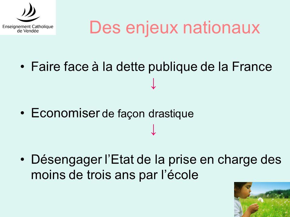 Des enjeux nationaux Faire face à la dette publique de la France Economiser de façon drastique Désengager lEtat de la prise en charge des moins de trois ans par lécole