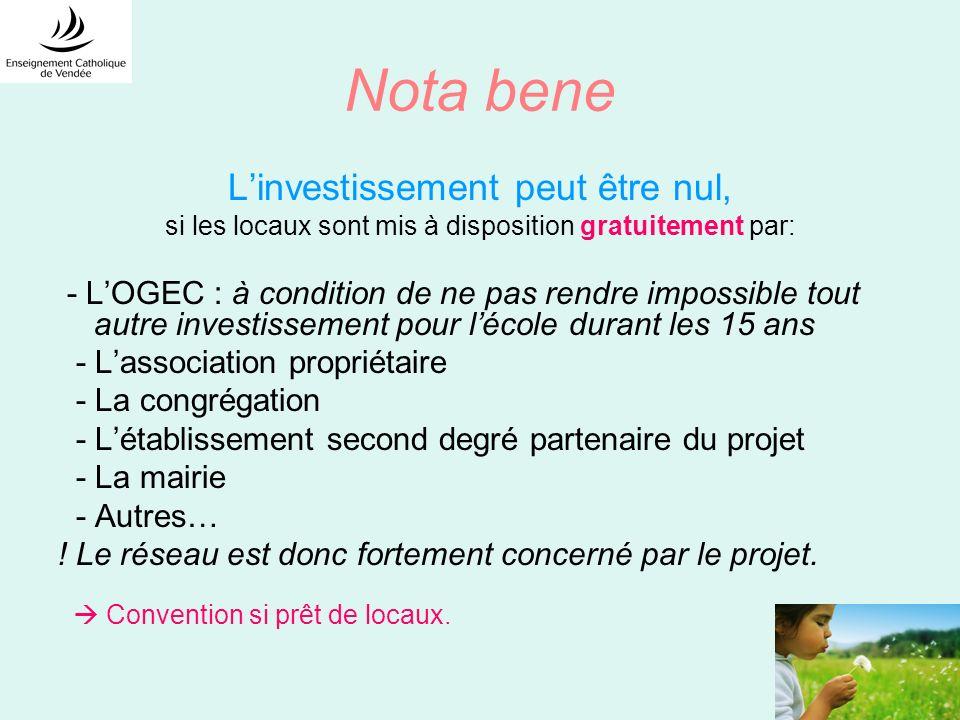 Nota bene Linvestissement peut être nul, si les locaux sont mis à disposition gratuitement par: - LOGEC : à condition de ne pas rendre impossible tout