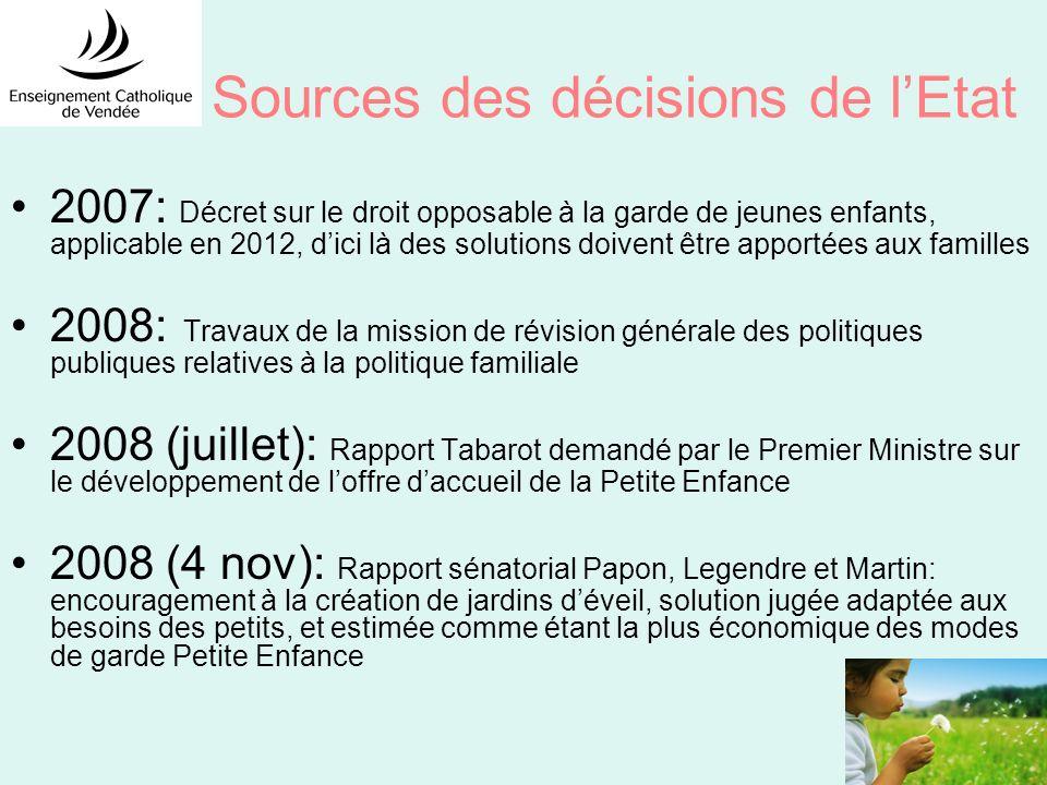 Sources des décisions de lEtat 2007: Décret sur le droit opposable à la garde de jeunes enfants, applicable en 2012, dici là des solutions doivent êtr