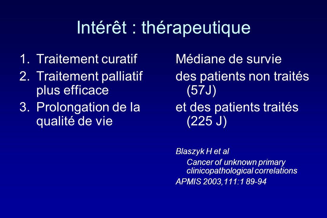 Intérêt : thérapeutique 1.Traitement curatif 2.Traitement palliatif plus efficace 3.Prolongation de la qualité de vie Médiane de survie des patients n