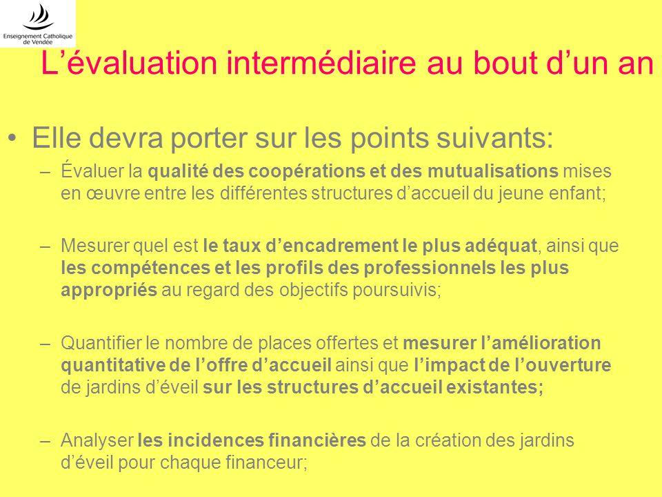 Lévaluation intermédiaire au bout dun an Elle devra porter sur les points suivants: –Évaluer la qualité des coopérations et des mutualisations mises e