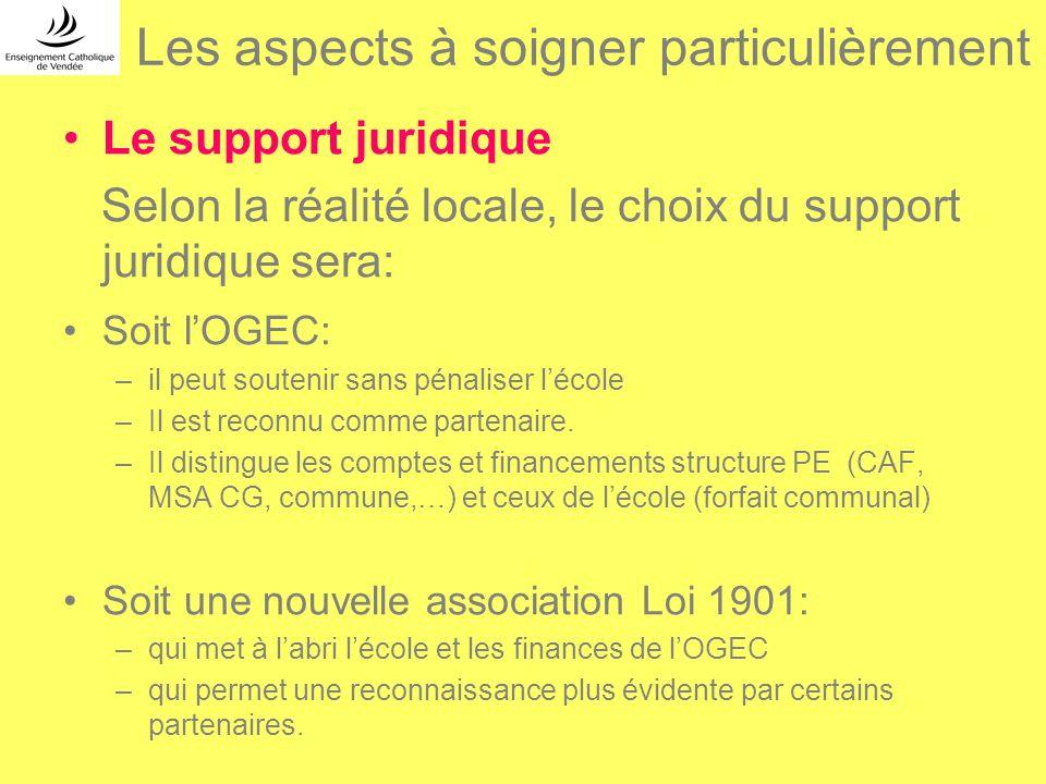 Les aspects à soigner particulièrement Le support juridique Selon la réalité locale, le choix du support juridique sera: Soit lOGEC: –il peut soutenir
