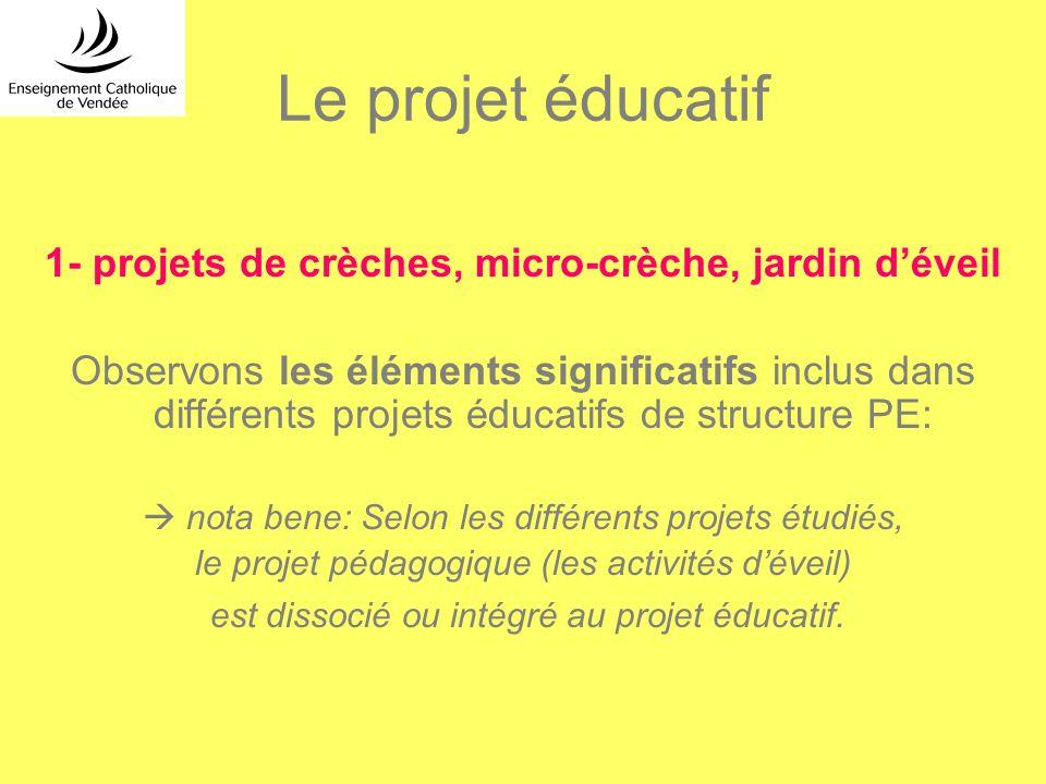 Le projet éducatif 1- projets de crèches, micro-crèche, jardin déveil Observons les éléments significatifs inclus dans différents projets éducatifs de