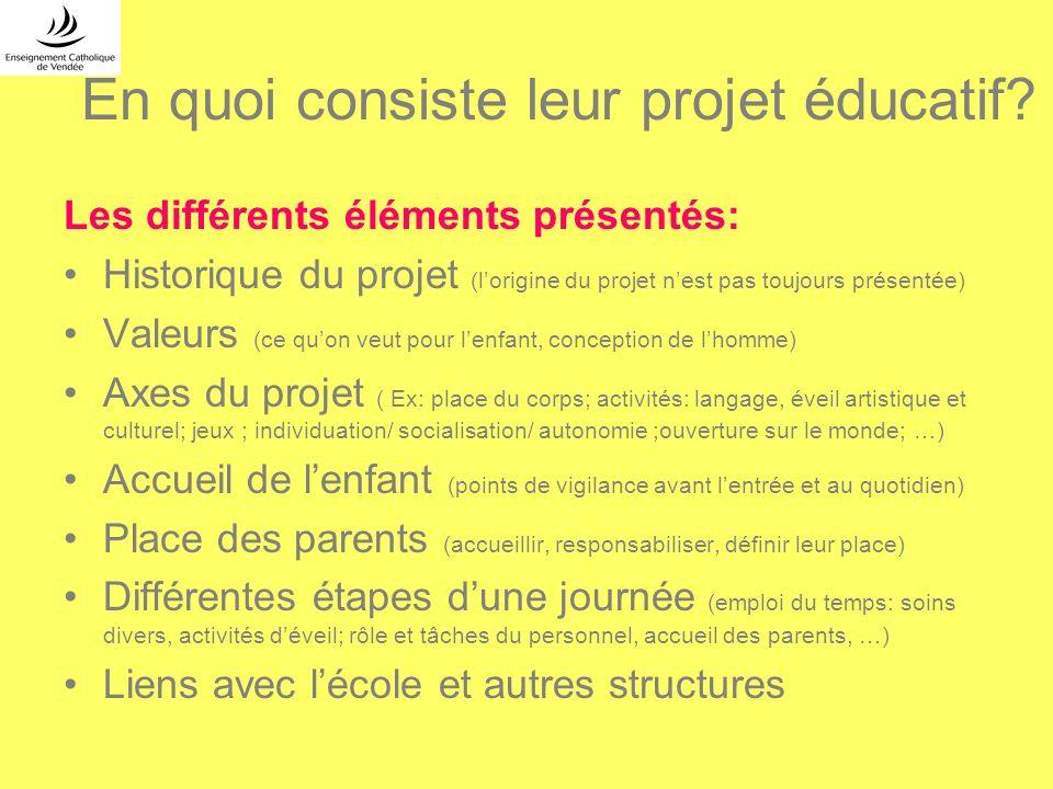 En quoi consiste leur projet éducatif? Les différents éléments présentés: Historique du projet (lorigine du projet nest pas toujours présentée) Valeur