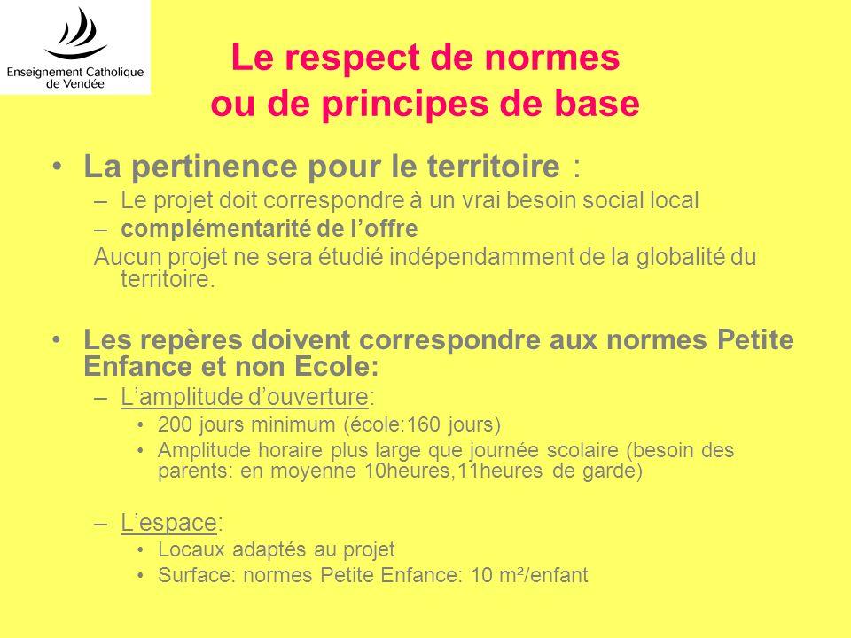 Le respect de normes ou de principes de base La pertinence pour le territoire : –Le projet doit correspondre à un vrai besoin social local –complément