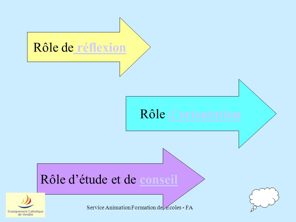 Service Animation Formation des Ecoles - FA Sur le projet détablissement : - son élaboration, - sa rédaction, - sa mise en œuvre, - son actualisation - et son évaluation.
