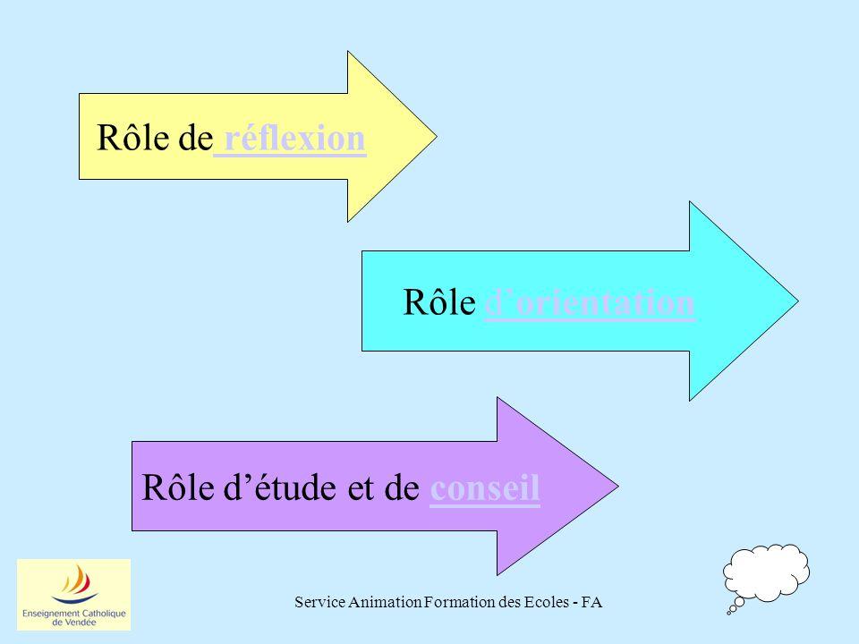 Service Animation Formation des Ecoles - FA En fonction du projet détablissement, il définit les orientations de lécole : Sur le plan éducatif Sur le plan pédagogique Sur le plan de la pastorale Sur le plan de lorganisation générale.