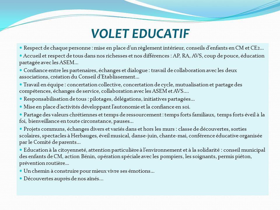 VOLET EDUCATIF Respect de chaque personne : mise en place dun règlement intérieur, conseils denfants en CM et CE2… Accueil et respect de tous dans nos
