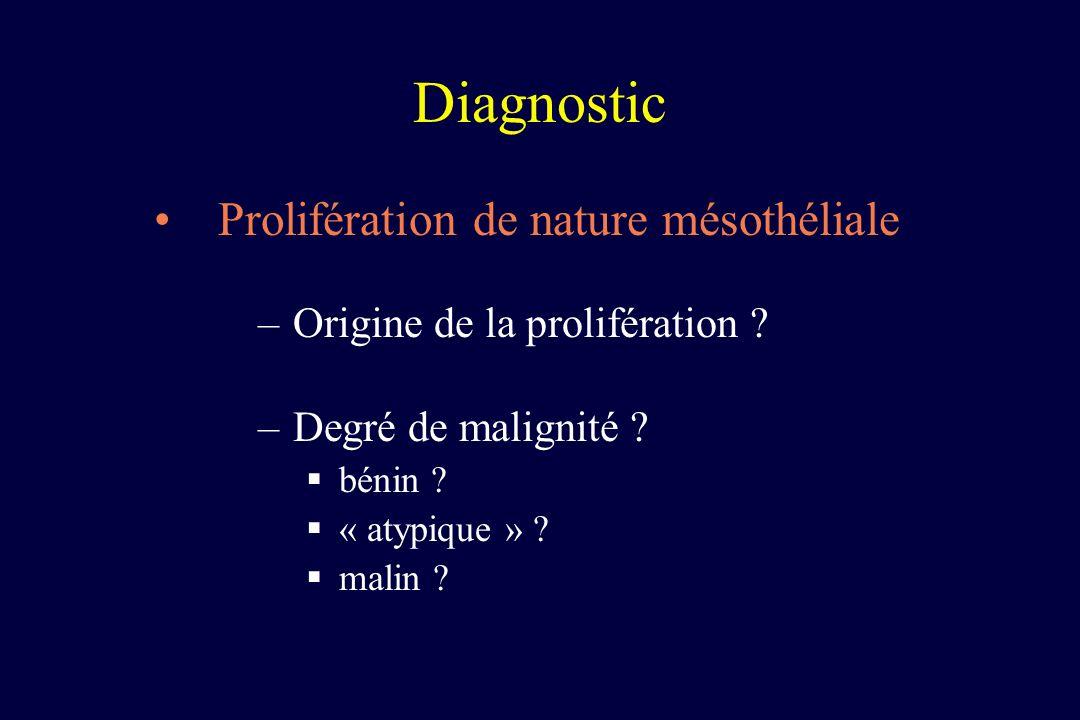 Diagnostic Prolifération de nature mésothéliale – Origine de la prolifération ? – Degré de malignité ? bénin ? « atypique » ? malin ?