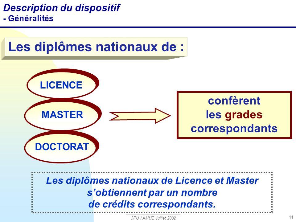 CPU / AMUE Juillet 2002 11 Les diplômes nationaux de : confèrent les grades correspondants LICENCE MASTER DOCTORAT Description du dispositif - Généralités Les diplômes nationaux de Licence et Master sobtiennent par un nombre de crédits correspondants.