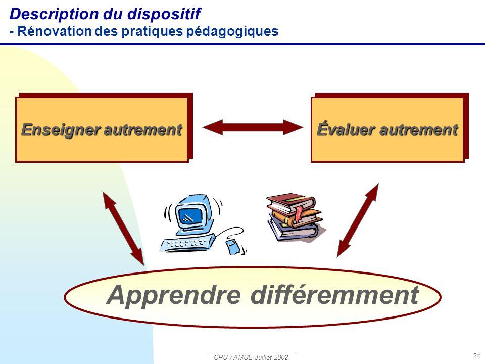 CPU / AMUE Juillet 2002 21 Apprendre différemment Enseigner autrement Évaluer autrement Description du dispositif - Rénovation des pratiques pédagogiques