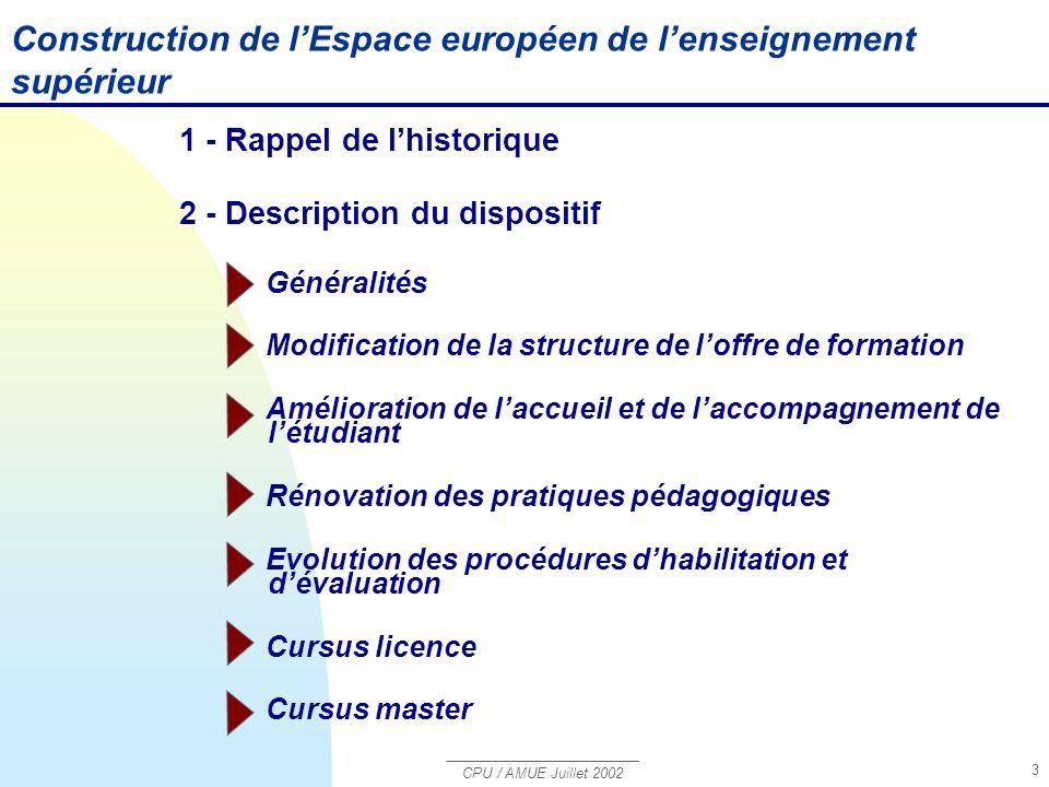 CPU / AMUE Juillet 2002 4 1 – Rappel de lhistorique Construction de lEspace européen de lenseignement supérieur