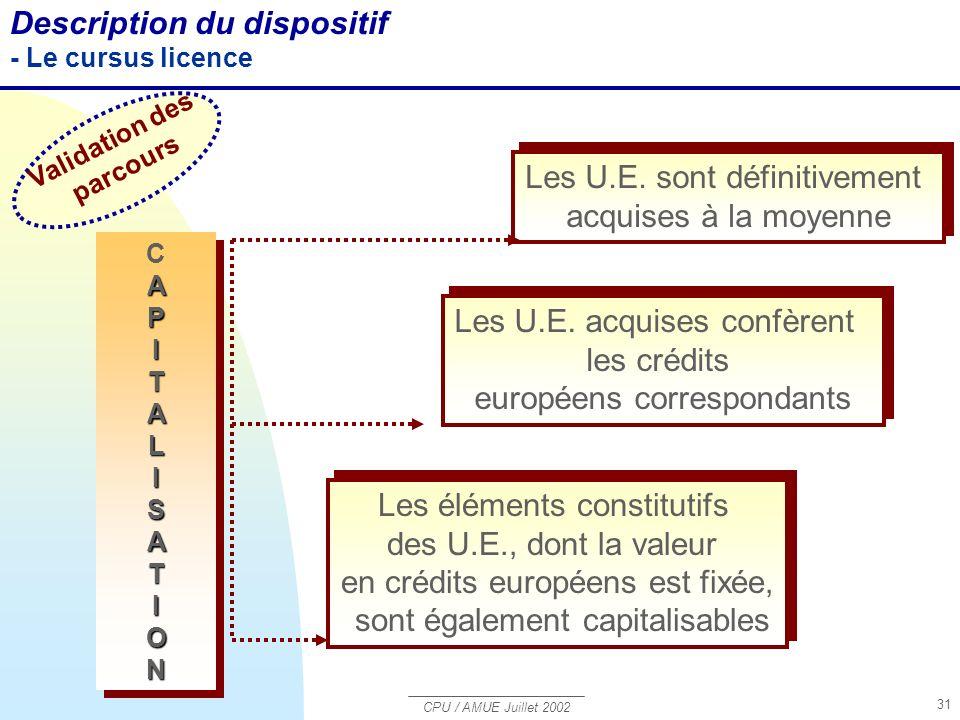 CPU / AMUE Juillet 2002 31 Description du dispositif - Le cursus licence Validation des parcours CAAPPIITTAALLIISSAATTIIOONNCAAPPIITTAALLIISSAATTIIOONNAPITALISATION CAAPPIITTAALLIISSAATTIIOONNCAAPPIITTAALLIISSAATTIIOONNAPITALISATION Les U.E.
