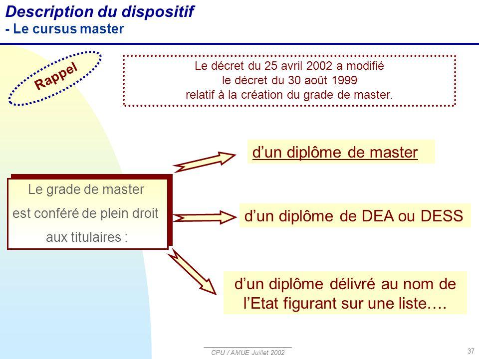 CPU / AMUE Juillet 2002 37 Description du dispositif - Le cursus master Le décret du 25 avril 2002 a modifié le décret du 30 août 1999 relatif à la création du grade de master.