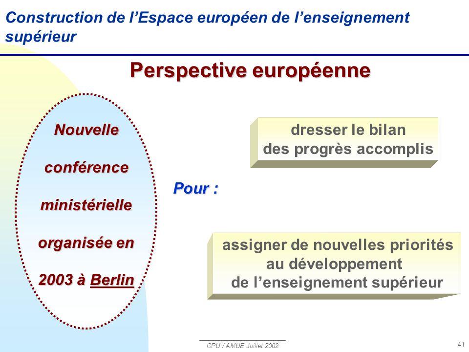 CPU / AMUE Juillet 2002 41 Construction de lEspace européen de lenseignement supérieur Nouvelleconférenceministérielle organisée en 2003 à Berlin Berlin dresser le bilan des progrès accomplis assigner de nouvelles priorités au développement de lenseignement supérieur Perspective européenne Pour :