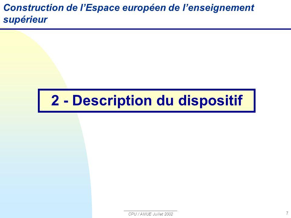 CPU / AMUE Juillet 2002 7 2 - Description du dispositif Construction de lEspace européen de lenseignement supérieur
