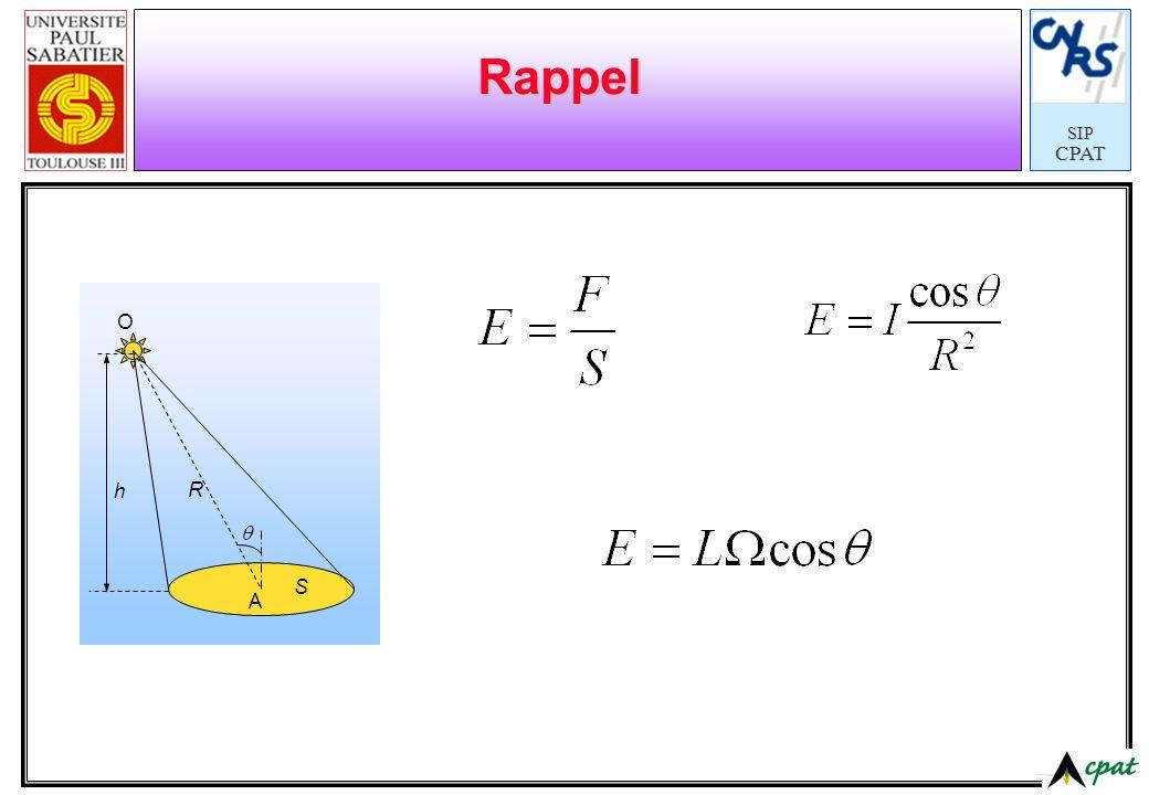 SIPCPAT Rappel S A O R h