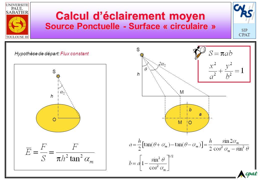 SIPCPAT Calcul déclairement moyen Source Ponctuelle - Surface « circulaire » Hypothèse de départ: Flux constant S O h S O h M M b a
