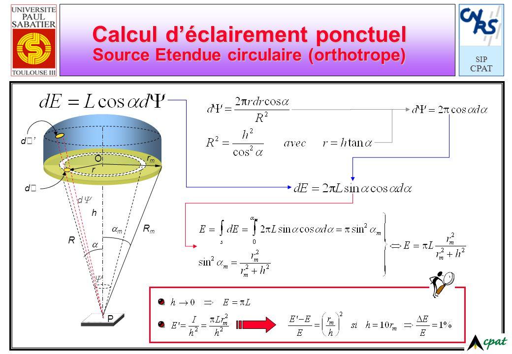 SIPCPAT Calcul déclairement ponctuel Source Etendue circulaire (orthotrope) O P m rmrm r RmRm R h d d d