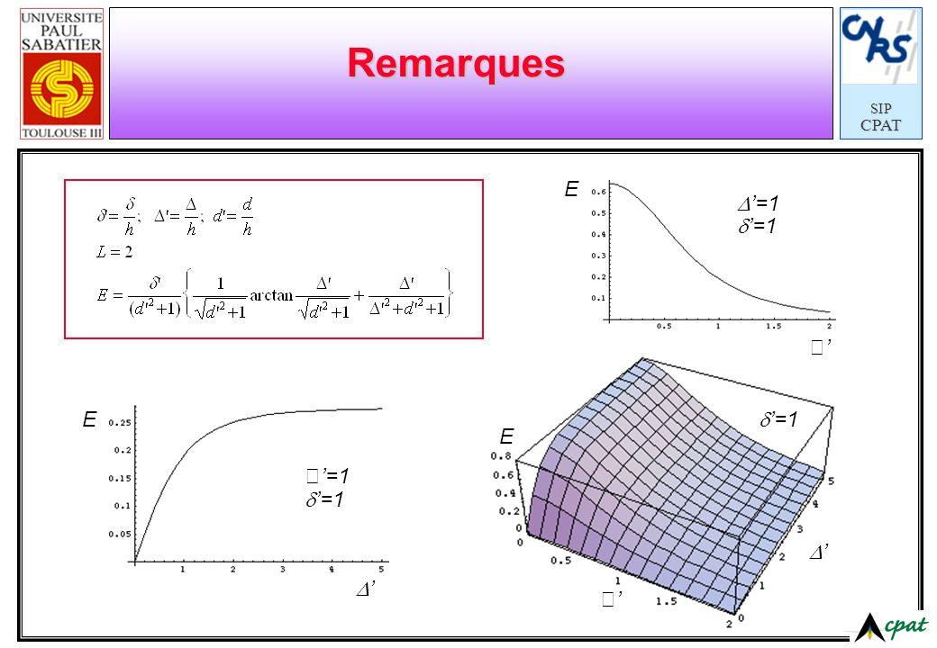 SIPCPAT Remarques E E =1 E