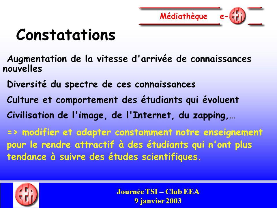 Commission Enseignement Congrès Club EEA Perpignan 29-31 mai 2002 Médiathèque e- Charte des Utilisateurs - les droits intellectuels (Droits dAuteurs) appartiennent aux Auteurs.