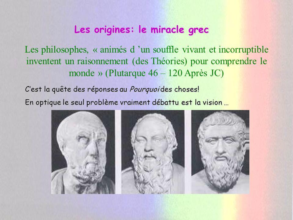 Les origines: le miracle grec Dans lantiquité, la lumière était considérée comme un « Feu ».