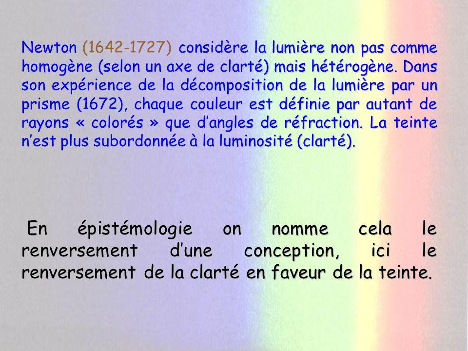 – la (lightness ou brightness) qui correspond à laspect clair, foncé ou terne dune couleur.