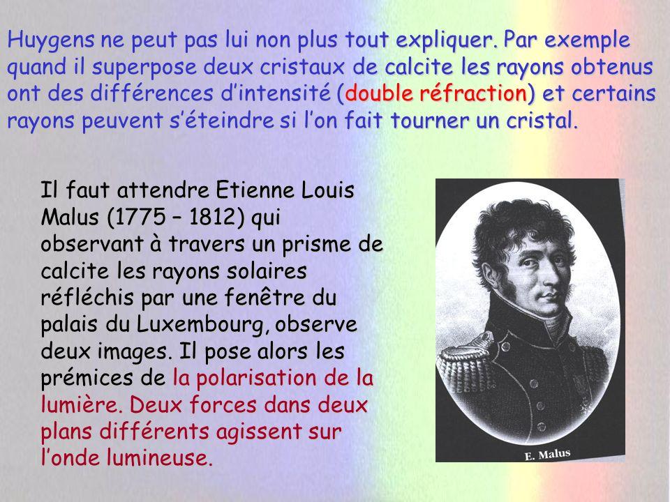 Polarisation de la lumière Ex Ey E La lumière naturelle (produite par une source thermique par exemple)est un champ E (perpendiculaire au déplacement de londe lumineuse) constant qui varie constamment en orientation car Ex et Ey varient constamment dans le temps.