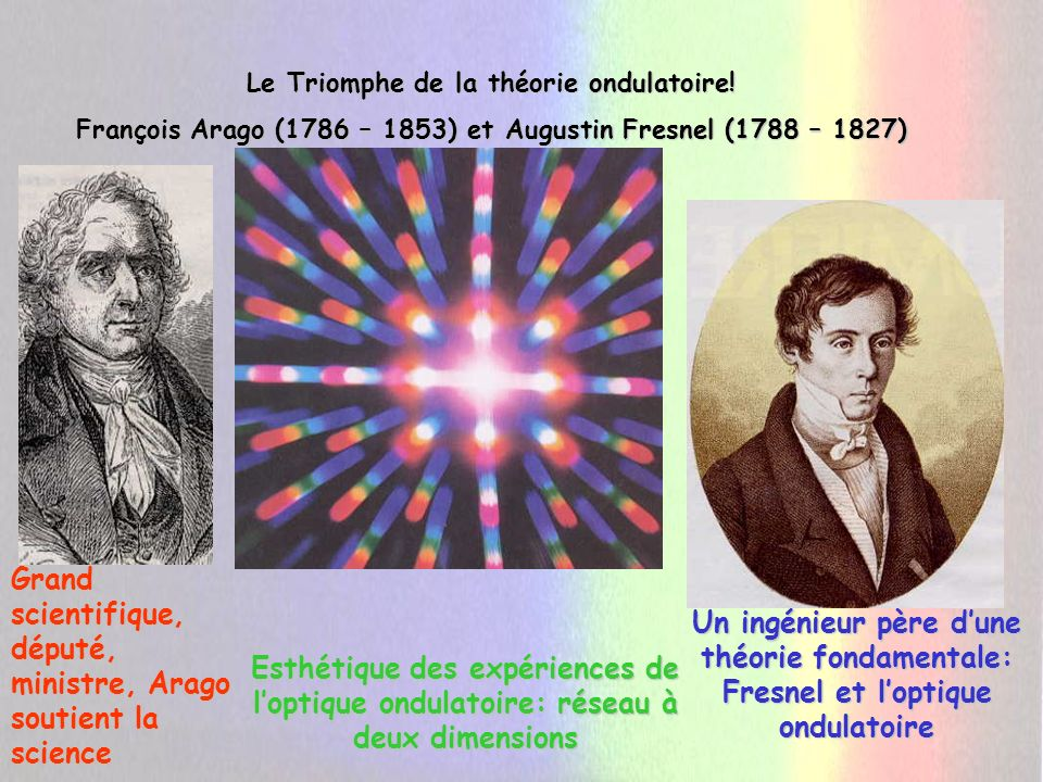 Un ingénieur des Ponts et Chaussées père d une théorie fondamentale: Fresnel et l optique ondulatoire Il développe la fameuse lentille à échelon dite de Fresnel.