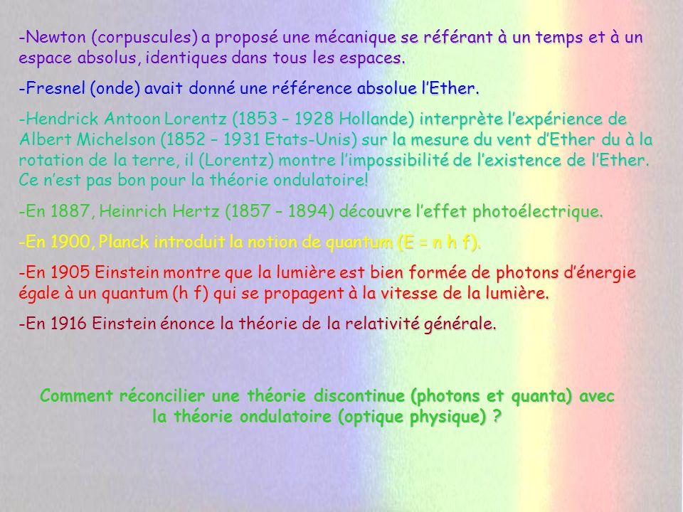 Interaction de la lumière et de la matière La lumière formée de particules élémentaires remonte aux Atomistes de lAntiquité (Démocrite –460-370, Lucrèce –98-55).