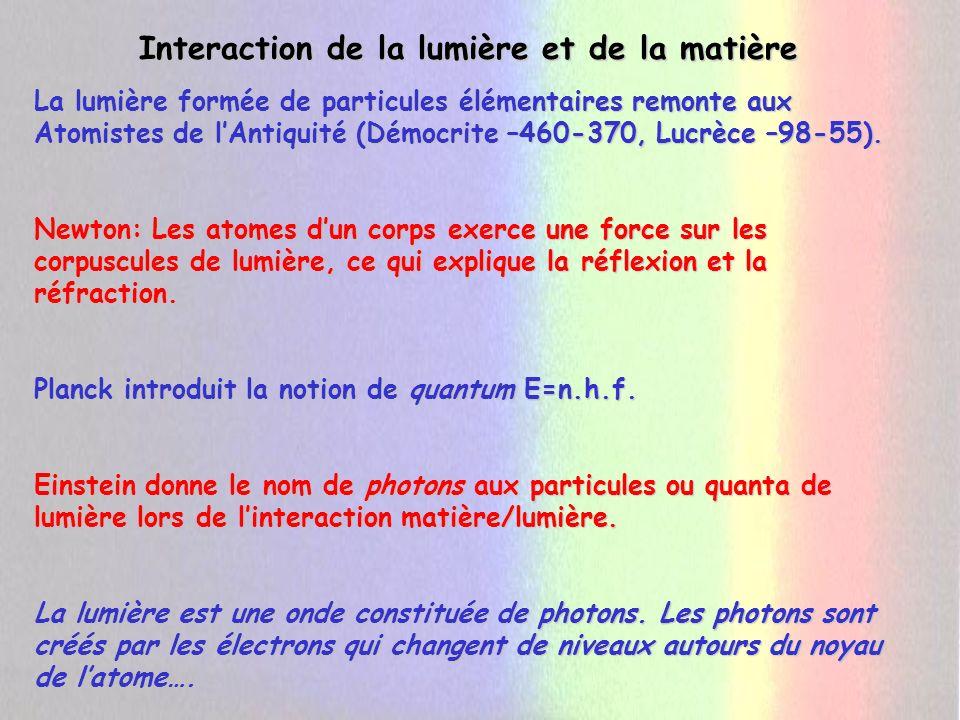 Louis de Broglie (1892 – 1987), un physicien pas comme les autres En 1923 Louis de Broglie énonce et démontre: Les franges dinterférences sont prévues par la théorie des ondes.