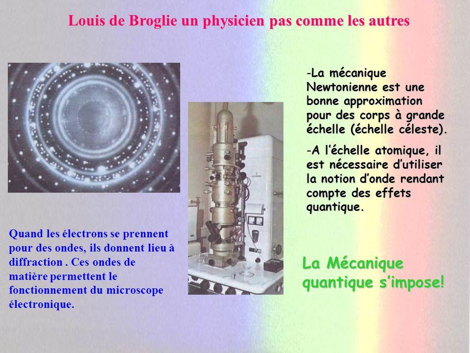 Ernest Solvay (1838 – 1922) épris de science et … riche finance un congrès réunissant les meilleurs physiciens… Le premier en 1911, le 21ème en 1998…