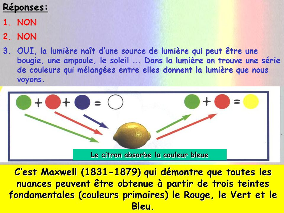 ProjectionTélévision Imprimerie, photos Cinéma (filtres) Teinture Le jaune est complémentaire au bleu: R+V=J Si la vitesse de la lumière est constante dans le vide et lair sec pour toutes les couleurs.