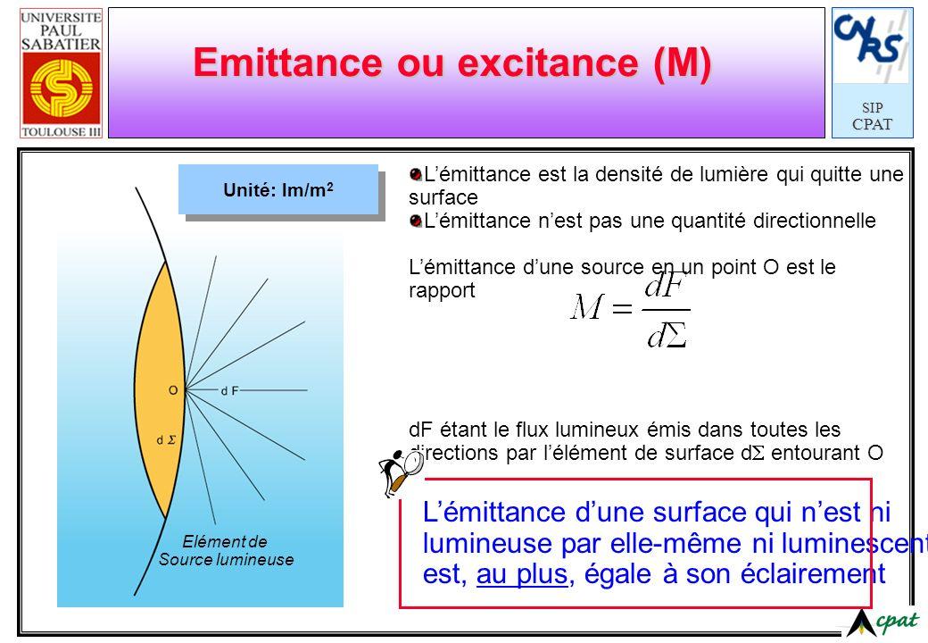 SIPCPAT Emittance ou excitance (M) Unité: lm/m 2 Lémittance est la densité de lumière qui quitte une surface Lémittance nest pas une quantité directio