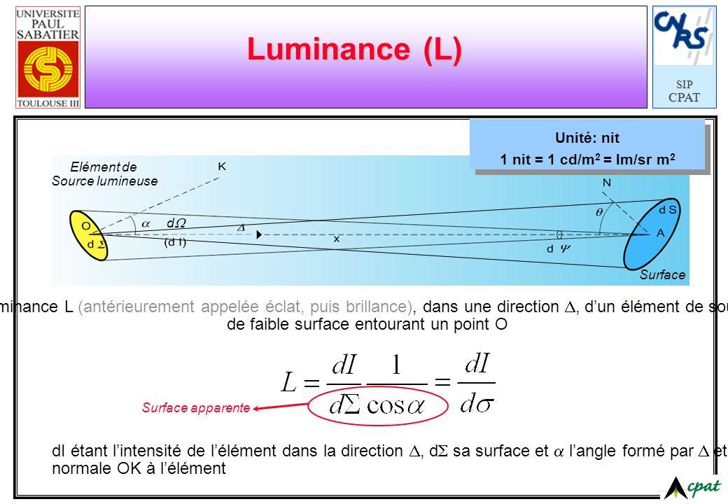 SIPCPAT d Luminance (L) Unité: nit 1 nit = 1 cd/m 2 = lm/sr m 2 Luminance L (antérieurement appelée éclat, puis brillance), dans une direction, dun él
