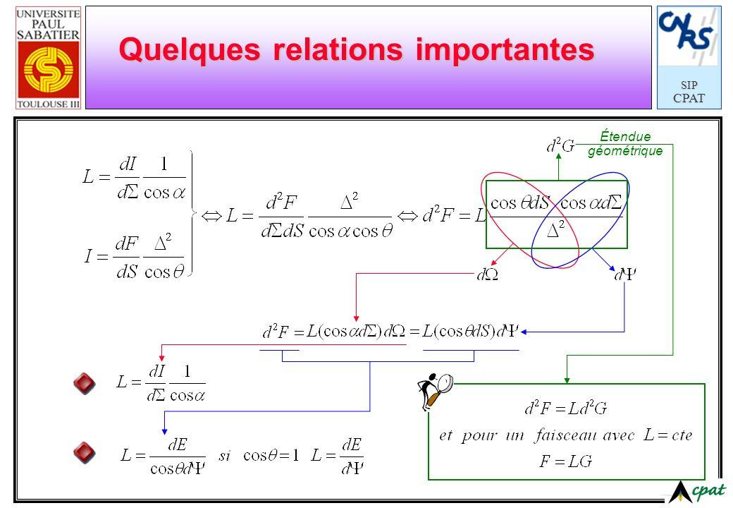 SIPCPAT Quelques relations importantes Étendue géométrique