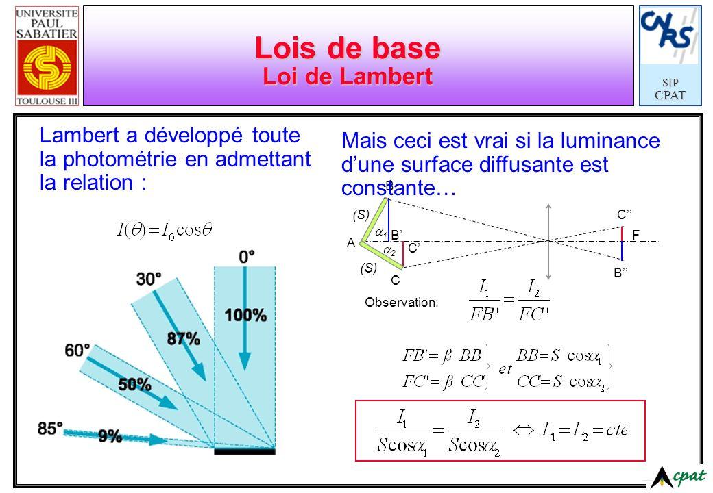 SIPCPAT Lois de base Loi de Lambert Lambert a développé toute la photométrie en admettant la relation : A B B C F C B C 1 2 (S) Observation: Mais ceci