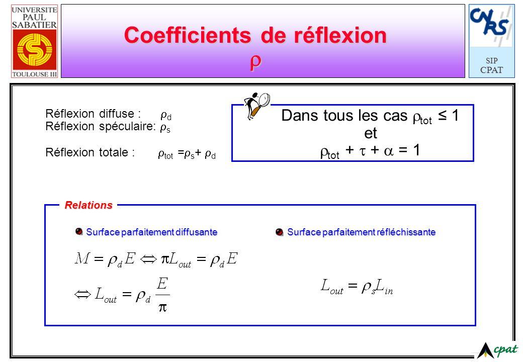SIPCPAT Coefficients de réflexion Coefficients de réflexion Dans tous les cas tot 1 et tot + + = 1 Réflexion diffuse : d Réflexion spéculaire: s Réfle