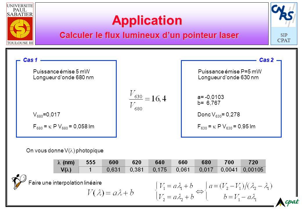 SIPCPAT Application Calculer le flux lumineux dun pointeur laser Puissance émise P=5 mW Longueur donde 630 nm On vous donne V( ) photopique Puissance
