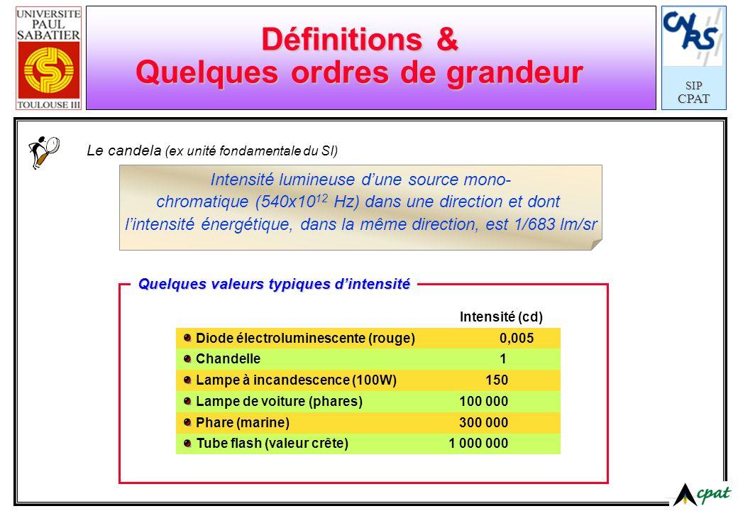 SIPCPAT Définitions & Quelques ordres de grandeur Intensité lumineuse dune source mono- chromatique (540x10 12 Hz) dans une direction et dont lintensi
