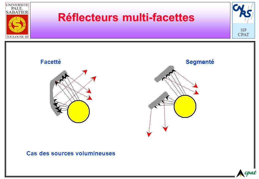 SIPCPAT Réflecteurs multi-facettes Cas des sources volumineuses FacettéSegmantéSegmenté