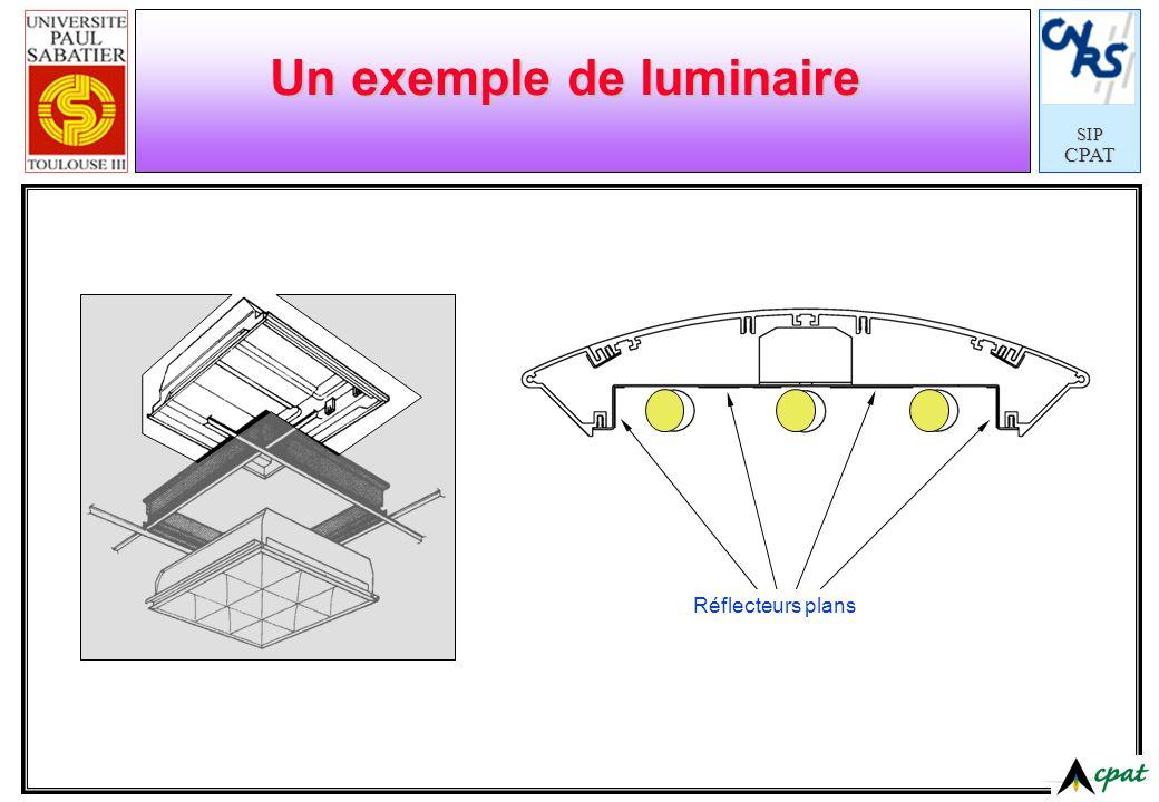 SIPCPAT Un exemple de luminaire Réflecteurs plans
