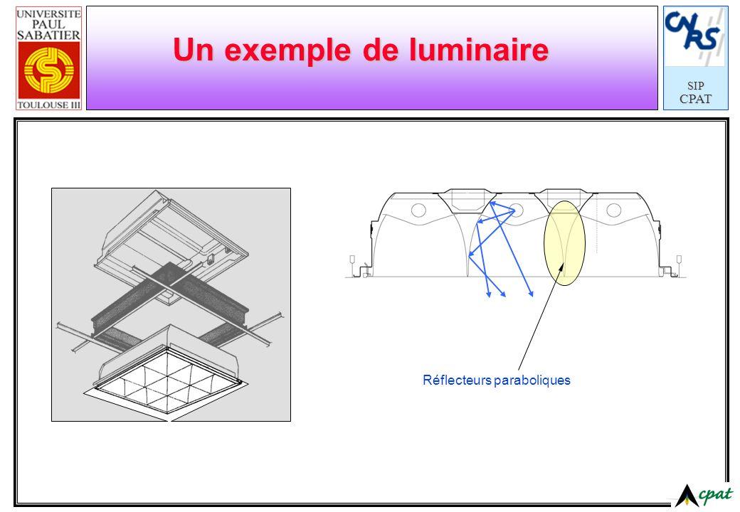 SIPCPAT Un exemple de luminaire Réflecteurs paraboliques