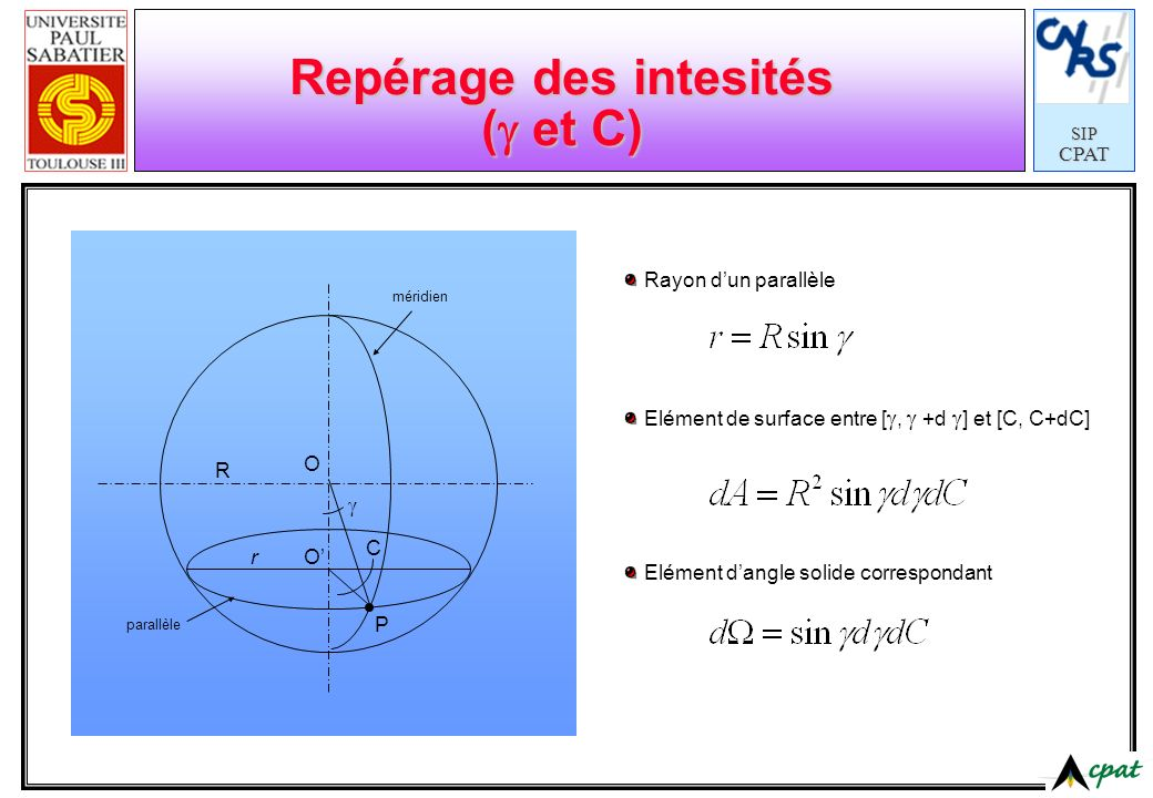 SIPCPAT Repérage des intesités ( et C) P O O C méridien parallèle r R Elément de surface entre [, +d ] et [C, C+dC] Elément dangle solide correspondan